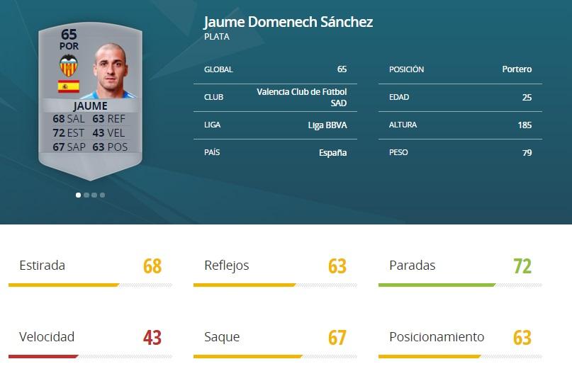 Estadísticas de Jaume Doménech en FIFA 16