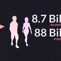 Los usuarios de Pokémon Go! han dado 200.000 vueltas a la Tierra
