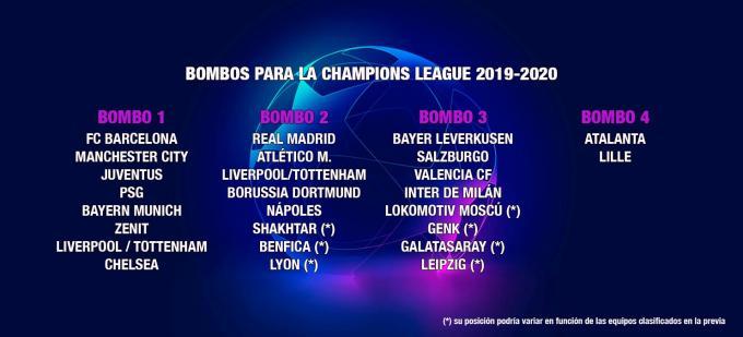 Calendario De Champions 2020.Equipos Clasificados Champions League 2019 20 Bombos Y Calendario