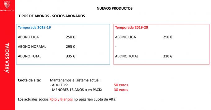 Calendario Sevilla.Precios De Los Abonos Del Sevilla Fc Para La Temporada 19 20